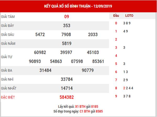 Dự đoán XSBTH ngày 19/9/2019 - Dự đoán xổ số Bình Thuận thứ 5 hôm nay