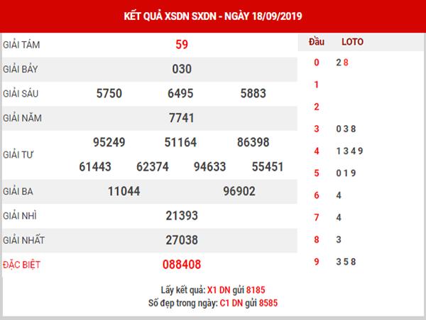 Dự đoán XSDN ngày 25/9/2019 - Dự đoán xổ số Đồng Nai thứ 4 hôm nay