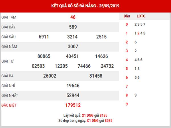 Dự đoán XSDNG ngày 28/9/2019 - Dự đoán xổ số Đà Nẵng thứ 7 hôm nay