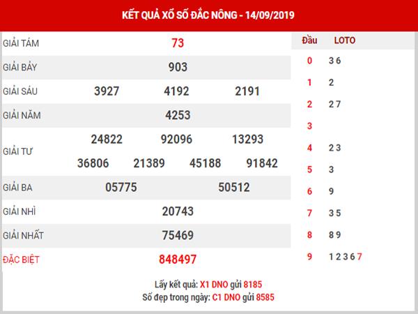 Dự đoán XSDNO ngày 21/9/2019 - Dự đoán xổ số Đắk Nông thứ 7 hôm nay