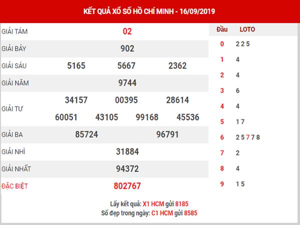 Dự đoán XSHCM ngày 21/9/2019 - Dự đoán xổ số Hồ Chí Minh thứ 7 hôm nay