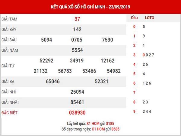 Dự đoán XSHCM ngày 23/9/2019 - Dự đoán xổ số Hồ Chí Minh thứ 2 hôm nay