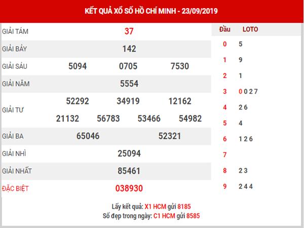 Dự đoán XSHCM ngày 28/9/2019 - Dự đoán xổ số Hồ Chí Minh thứ 7 hôm nay