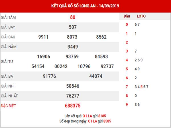 Dự đoán XSLA ngày 21/9/2019 - Dự đoán xổ số Long An thứ 7 hôm nay