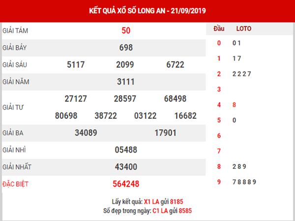 Dự đoán XSLA ngày 28/9/2019 - Dự đoán xổ số Long An thứ 7 hôm nay