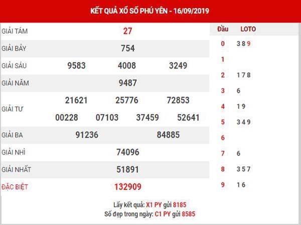 Dự đoán XSPY ngày 23/9/2019 - Dự đoán xổ số Phú Yên thứ 2 hôm nay