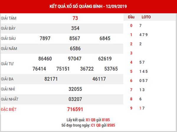 Dự đoán XSQB ngày 19/9/2019 - Dự đoán xổ số Quảng Bình thứ 5 hôm nay