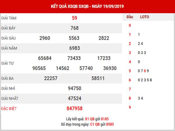Dự đoán XSQB ngày 26/9/2019 - Dự đoán xổ số Quảng Bình thứ 5 hôm nay
