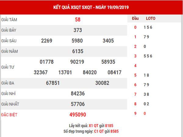 Dự đoán XSQT ngày 26/9/2019 - Dự đoán xổ số Quảng Trị thứ 5 hôm nay