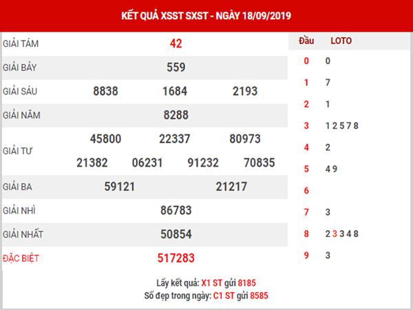 Dự đoán XSST ngày 25/9/2019 - Dự đoán xổ số Sóc Trăng thứ 4 hôm nay