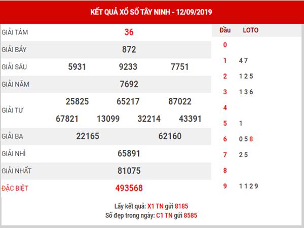 Dự đoán XSTN ngày 19/9/2019 - Dự đoán xổ số Tây Ninh thứ 5 hôm nay