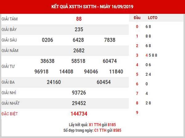 Dự đoán XSTTH ngày 23/9/2019 - Dự đoán xổ số Thừa Thiên Huế thứ 2 hôm nay