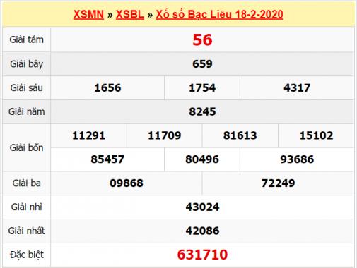 Dự đoán XSBL 25/2/2020