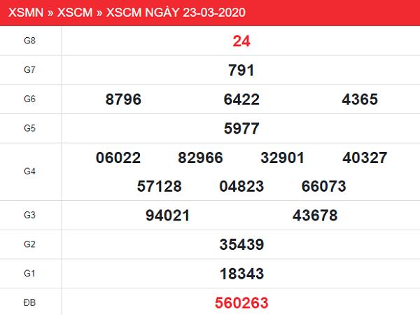 XSCM-23-3-min