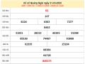Dự đoán Quảng Ngãi 28/3/2020 – Thống kê XSQNG thứ 7