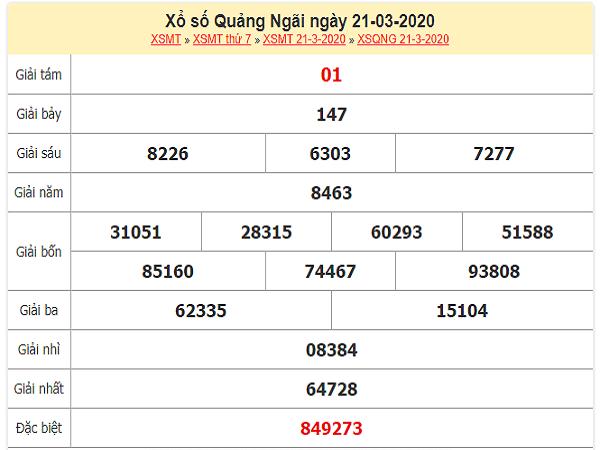 xo-so-Quang-Ngai-ngay-21-3-2020-min