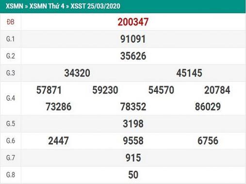 Tổng hợp KQXSST- Dự đoán xổ số sóc trăng ngày 29/04 hôm nay