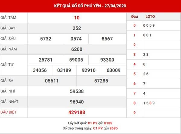 Dự đoán sổ xố Phú Yên thứ 2 ngày 4-5-2020