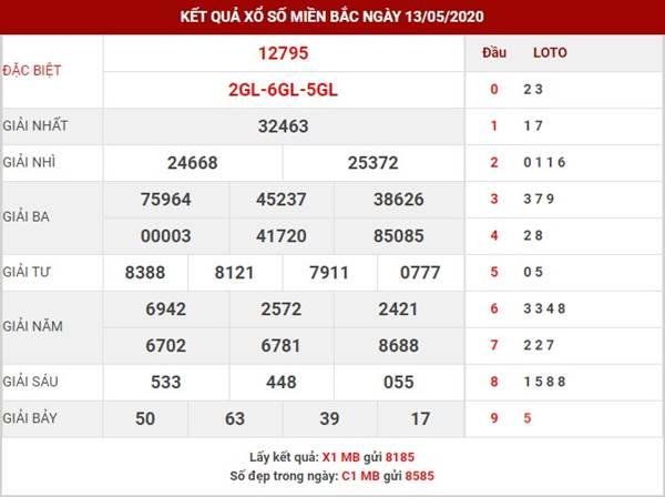 Dự đoán KQSXMB thứ 5 ngày 14-5-2020