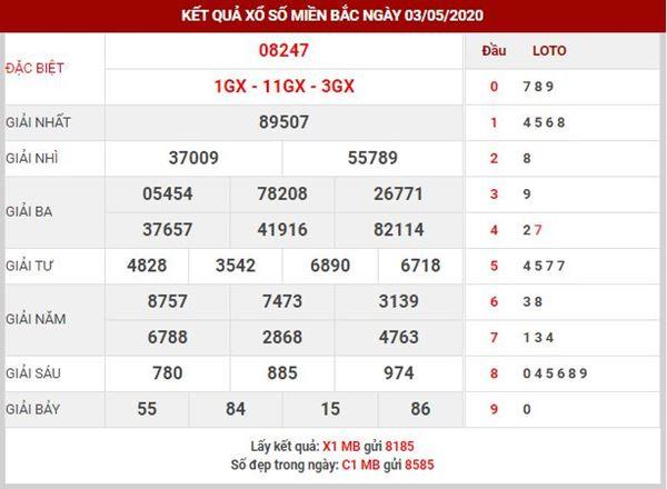 Dự đoán XSMB ngày 4/5/2020 - KQXS miền Bắc thứ hai