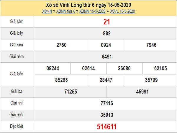 Dự đoán xổ số Vĩnh Long 22-05-2020