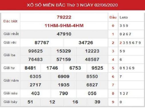 Tổng hợp KQXSMB- Dự đoán xổ số miền bắc  thứ 4 ngày 03/06/2020