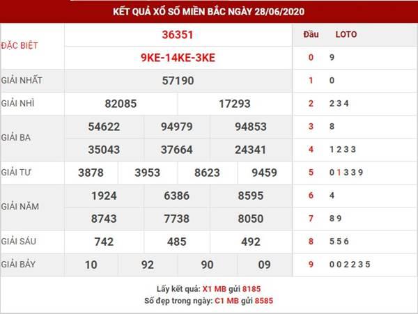 Dự đoán kết quả SXMB thứ 2 ngày 29-6-2020