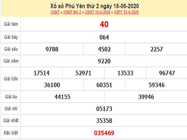 ket-qua-xo-so-Phu-Yen-15-6-2020 (1)-min