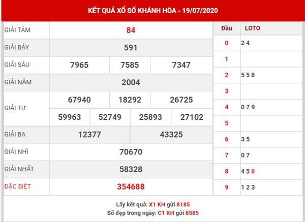 Dự đoán SX Khánh Hòa thứ 4 ngày 22-7-2020