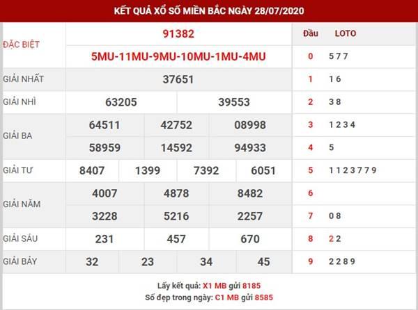 Dự đoán kết quả XSMB thứ 4 ngày 29-7-2020