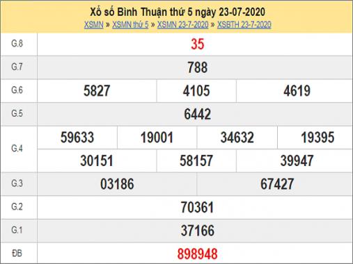 Dự đoán KQXSBT- xổ số bình thuận thứ 5 ngày 30/07 chuẩn xác