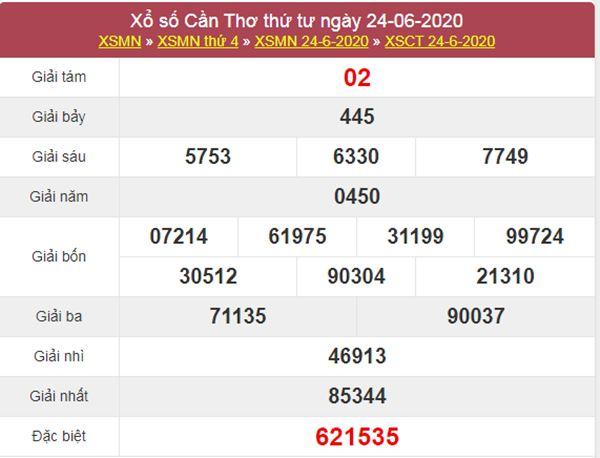 Dự đoán XSCT 1/7/2020 chốt KQXS Cần Thơ cực chuẩn