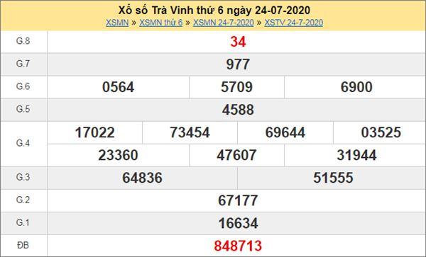 Dự đoán XSTV 31/7/2020 chốt KQXS Trà Vinh siêu chuẩn