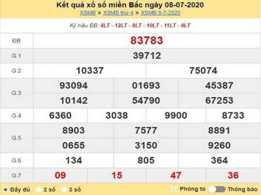 Dự đoán KQXSMB- xổ số miền bắc ngày 09/07 của các chuyên gia