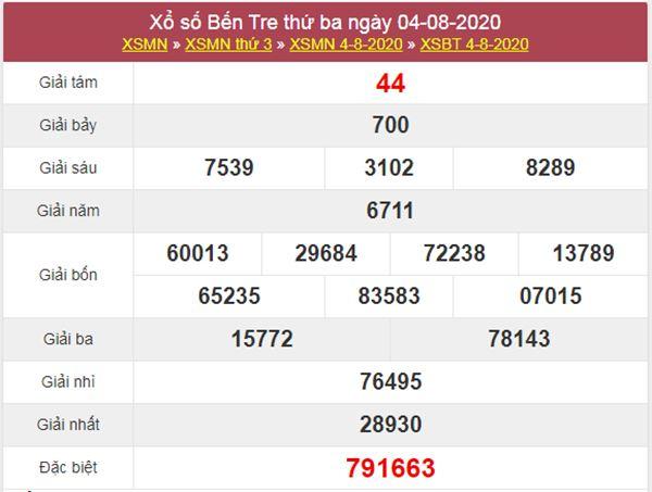 Dự đoán XSBT 11/8/2020 chốt lô Bến Tre thứ 3 siêu chuẩn