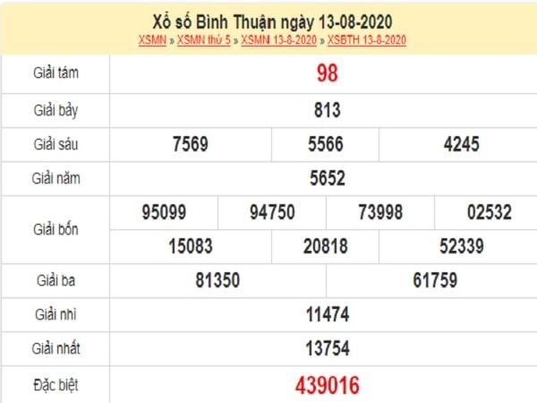 Dự đoán xổ số Bình Thuận 20-08-2020