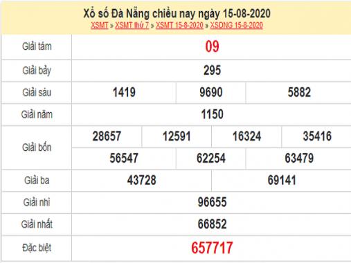 Nhận định KQXSDN- xổ số đà nẵng thứ 4 ngày 19/08/2020