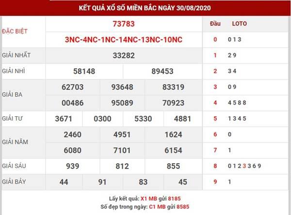 Dự đoán KQXSMB thứ 2 ngày 31-8-2020
