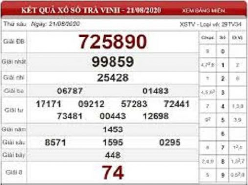 Dự đoán KQXSTV- xổ số trà vinh thứ 6 ngày 28/08 xác suất trúng cao