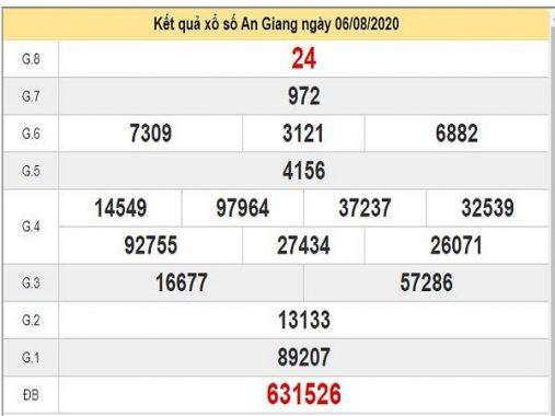 Dự đoán XSAG 13/8/2020 – Dự đoán XSAG thứ 5 siêu nhanh