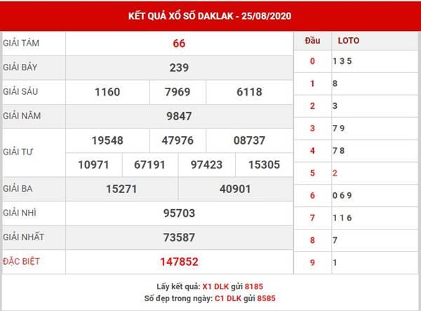 Dự đoán kết quả xổ số Daklak thứ 3 ngày 1-9-2020
