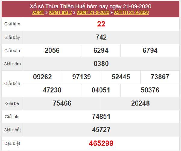 Dự đoán XSTTH 28/9/2020 chốt KQXS Thừa Thiên Huế thứ 2