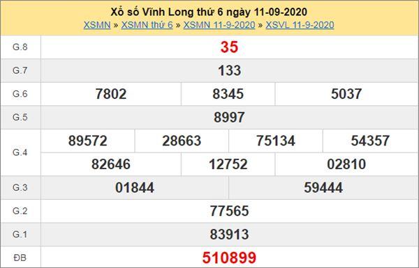 Dự đoán XSVL 18/9/2020 chốt KQXS Vĩnh Long hôm nay