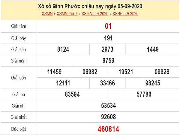 Dự đoán xổ số Bình Phước 12-09-2020