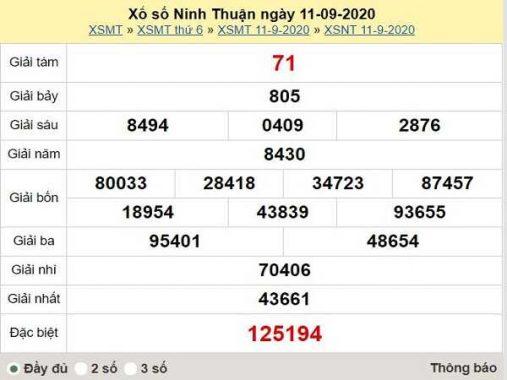 Dự đoán KQXSNT ngày 18/09 – dự đoán xổ số ninh thuận thứ 6 chắc trúng