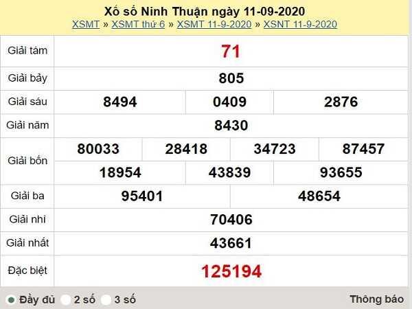 Dự đoán KQXSNT ngày 18/09 - dự đoán xổ số ninh thuận thứ 6 chắc trúng