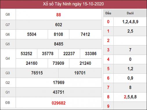 Tổng hợp dự đoán KQXSTN ngày 22/10/2020- xổ số tây ninh