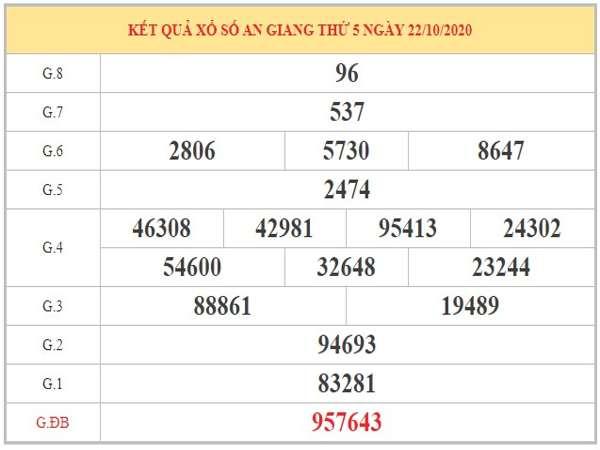 Dự đoán XSAG ngày 29/10/2020 dựa trên KQXSAG kỳ trước
