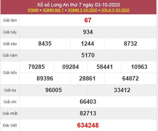 Dự đoán XSLA 10/10/2020 chốt lô VIP Long An thứ 7