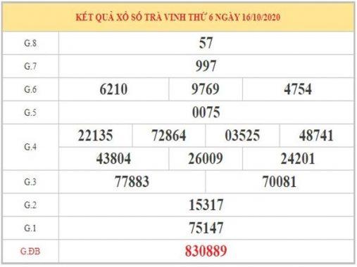 Dự đoán XSTV ngày 23/10/2020 – Dự đoán xổ số Trà Vinh hôm nay thứ 6